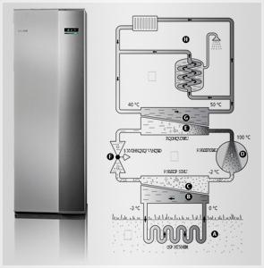 Energie-Beratung-Sole-Wasser-Wärmepumpe-Winsen-Aller-Celle